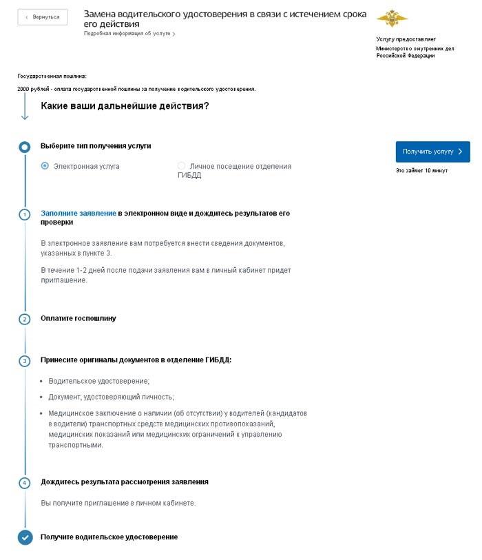 Пошаговая инструкция замены водительского удостоверения на портале Госуслуги