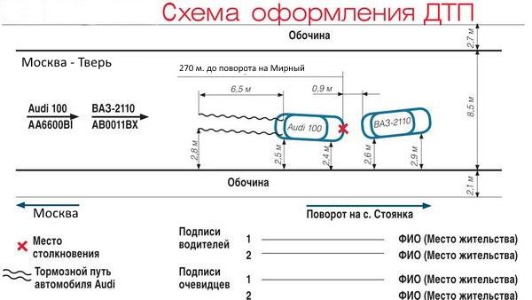 Образец составления схемы ДТП
