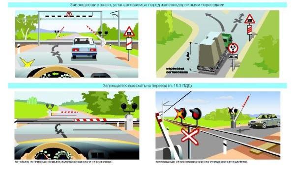 Движение на ЖД переезде регулируемом светофором