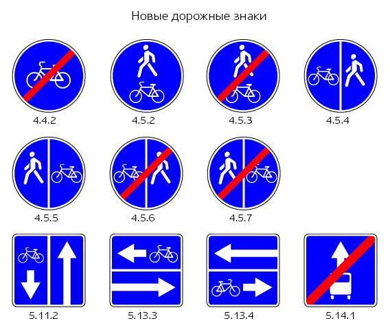 Знаки оповещающие о велосипедной дорожке.