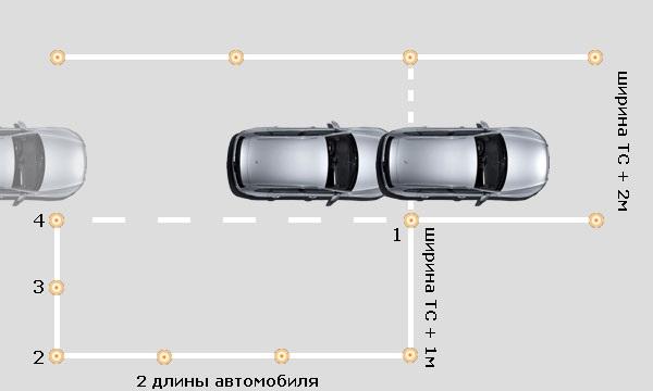 стать параллельно к будущему впереди стоящему ТС сравнявшись задними колесами
