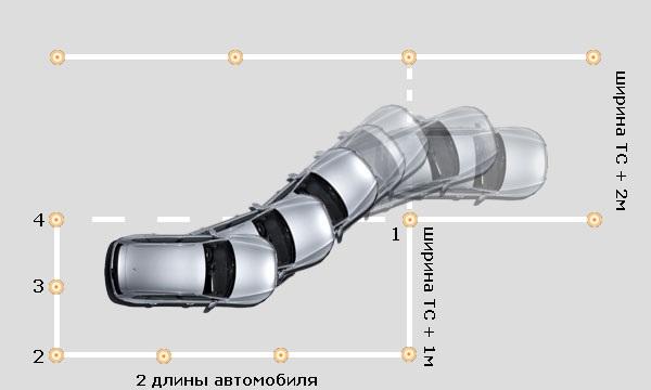 вывернуть руль максимально влево