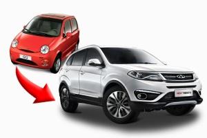 Условия приобретения автомобиля – список документации, требования к автомобилю