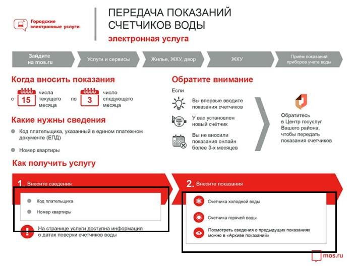 Подаем данные воды на сайте mos.ru