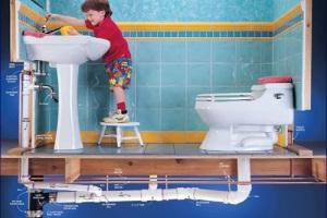 Что такое водоотведение?