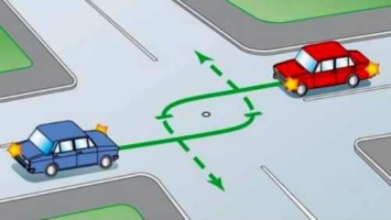 Проезд перекрестка с поворотом налево