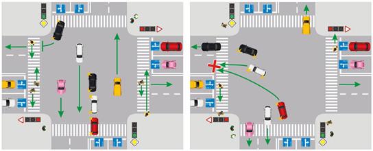Поворот налево на перекрестке со светофором