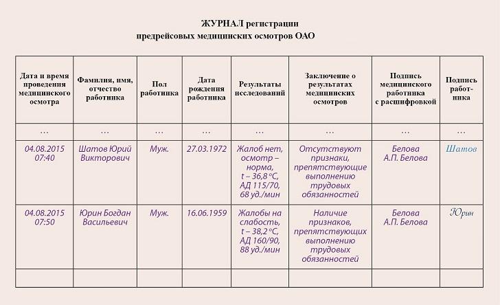 Журнал результатов проведения процедуры медицинскими работниками предрейсового осмотра