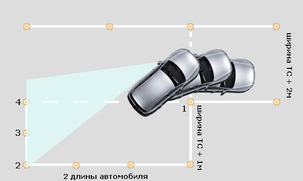 вывернуть руль авто в нейтральное положение