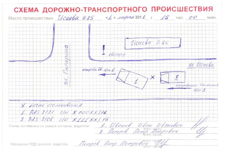 Пример схемы ДТП