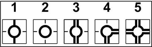 направление главной дороги на круговом движении